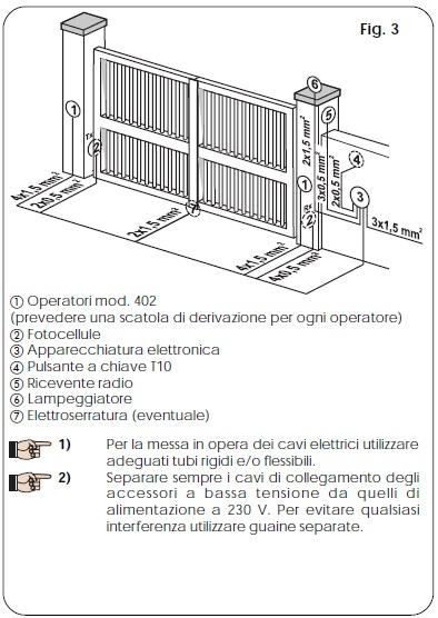Faac 105911 The Perfect Leader Kit Automazione Apertura Cancello A