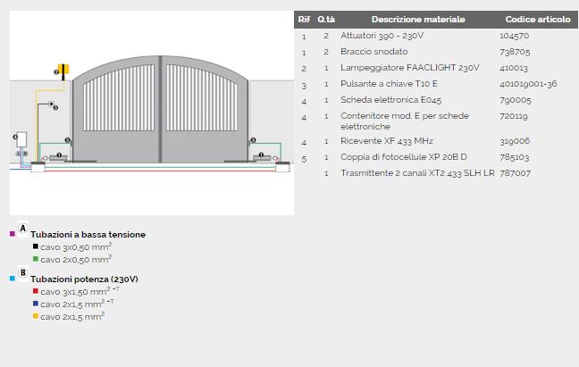 Faac 390 230v Attuatore Elettromeccanico A Braccio Articolato 230v