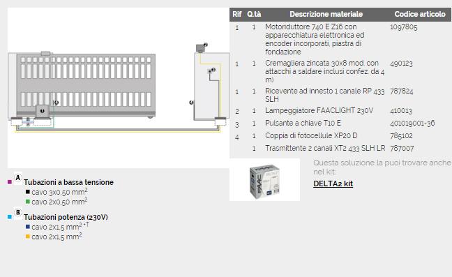 Schema Elettrico Cancello Scorrevole Faac 740 : Schema elettrico cancello scorrevole faac