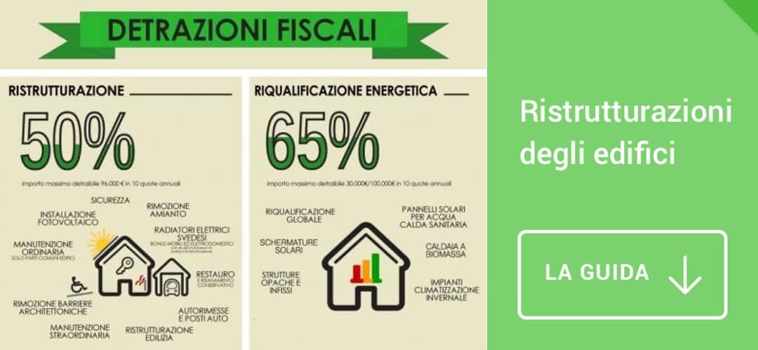 Detrazioni fiscali 65 top detrazioni fiscali e confermate for Enea finanziaria 2017